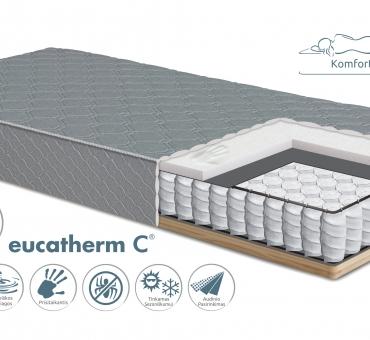 eucatherm-vienpusis-v3-produkcija_1628759331-59d235ea558f588682d267cc3873b0d2.JPG