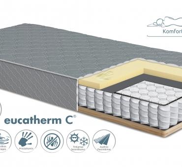eucatherm-vienpusis-v5-produkcija_1628759269-1dfc6cb0bc84bb5f8092b9066521a190.JPG