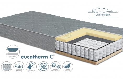 eucatherm-vienpusis-v5-produkcija_1628759269-21de855d9198bdeda4a2a50b78a4cdd5.JPG